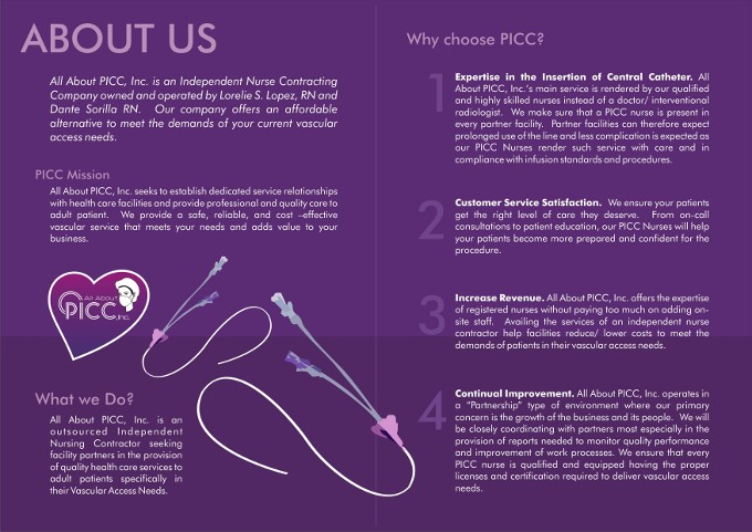 All About PICC